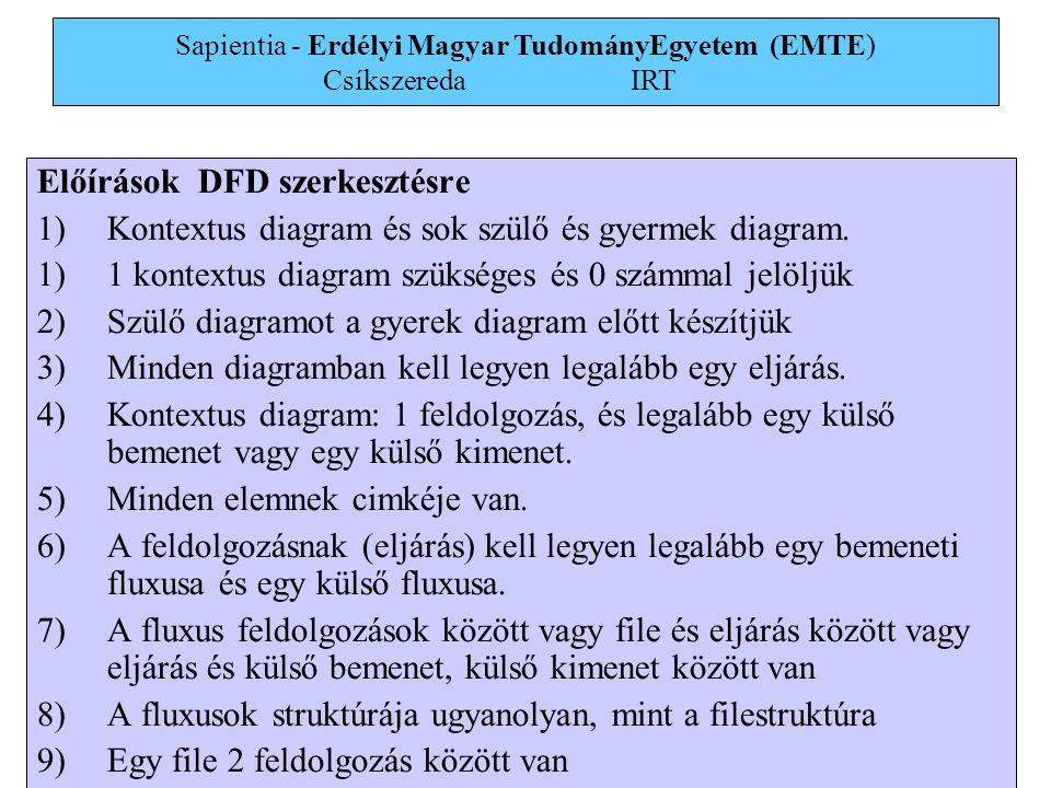 Sapientia - Erdélyi Magyar TudományEgyetem (EMTE) Csíkszereda IRT 10 Előírások DFD szerkesztésre 1)Kontextus diagram és sok szülő és gyermek diagram.