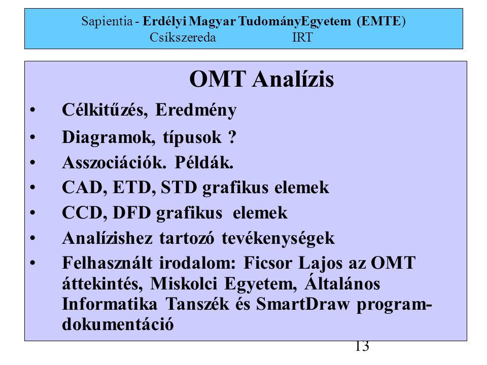 Sapientia - Erdélyi Magyar TudományEgyetem (EMTE) Csíkszereda IRT 13 OMT Analízis Célkitűzés, Eredmény Diagramok, típusok .