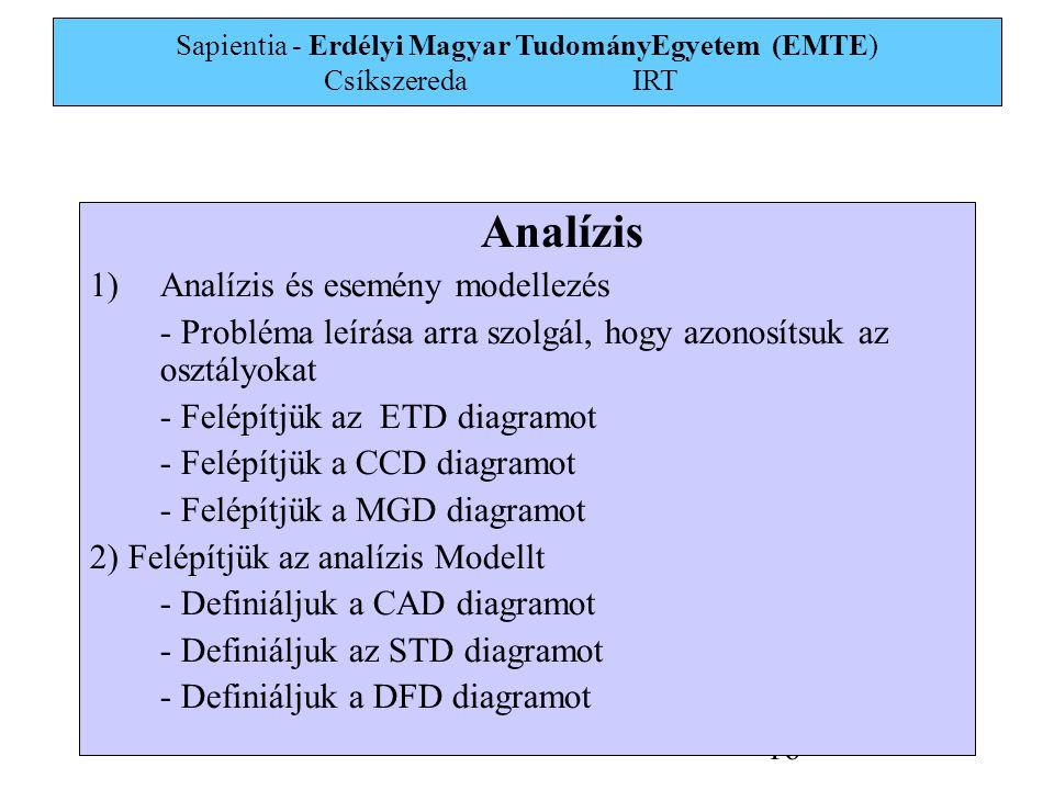 Sapientia - Erdélyi Magyar TudományEgyetem (EMTE) Csíkszereda IRT 16 Analízis 1)Analízis és esemény modellezés - Probléma leírása arra szolgál, hogy azonosítsuk az osztályokat - Felépítjük az ETD diagramot - Felépítjük a CCD diagramot - Felépítjük a MGD diagramot 2) Felépítjük az analízis Modellt - Definiáljuk a CAD diagramot - Definiáljuk az STD diagramot - Definiáljuk a DFD diagramot