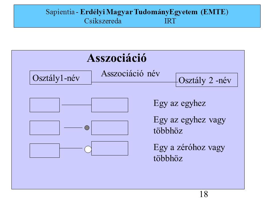 Sapientia - Erdélyi Magyar TudományEgyetem (EMTE) Csíkszereda IRT 18 Asszociáció Osztály1-név Osztály 2 -név Asszociáció név Egy az egyhez Egy az egyhez vagy többhöz Egy a zéróhoz vagy többhöz