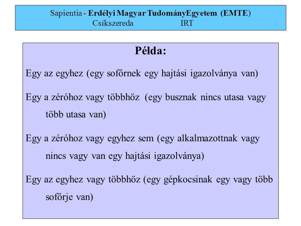 Sapientia - Erdélyi Magyar TudományEgyetem (EMTE) Csíkszereda IRT 20 Példa: Egy az egyhez (egy sofőrnek egy hajtási igazolványa van) Egy a zéróhoz vagy többhöz (egy busznak nincs utasa vagy több utasa van) Egy a zéróhoz vagy egyhez sem (egy alkalmazottnak vagy nincs vagy van egy hajtási igazolványa) Egy az egyhez vagy többhöz (egy gépkocsinak egy vagy több sofőrje van)