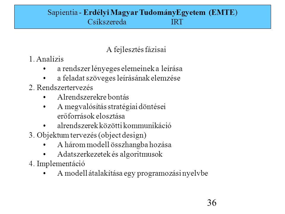 Sapientia - Erdélyi Magyar TudományEgyetem (EMTE) Csíkszereda IRT 36 A fejlesztés fázisai 1.