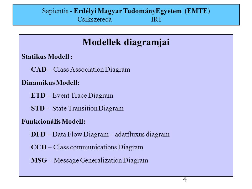 Sapientia - Erdélyi Magyar TudományEgyetem (EMTE) Csíkszereda IRT 4 Modellek diagramjai Statikus Modell : CAD – Class Association Diagram Dinamikus Modell: ETD – Event Trace Diagram STD - State Transition Diagram Funkcionális Modell: DFD – Data Flow Diagram – adatfluxus diagram CCD – Class communications Diagram MSG – Message Generalization Diagram