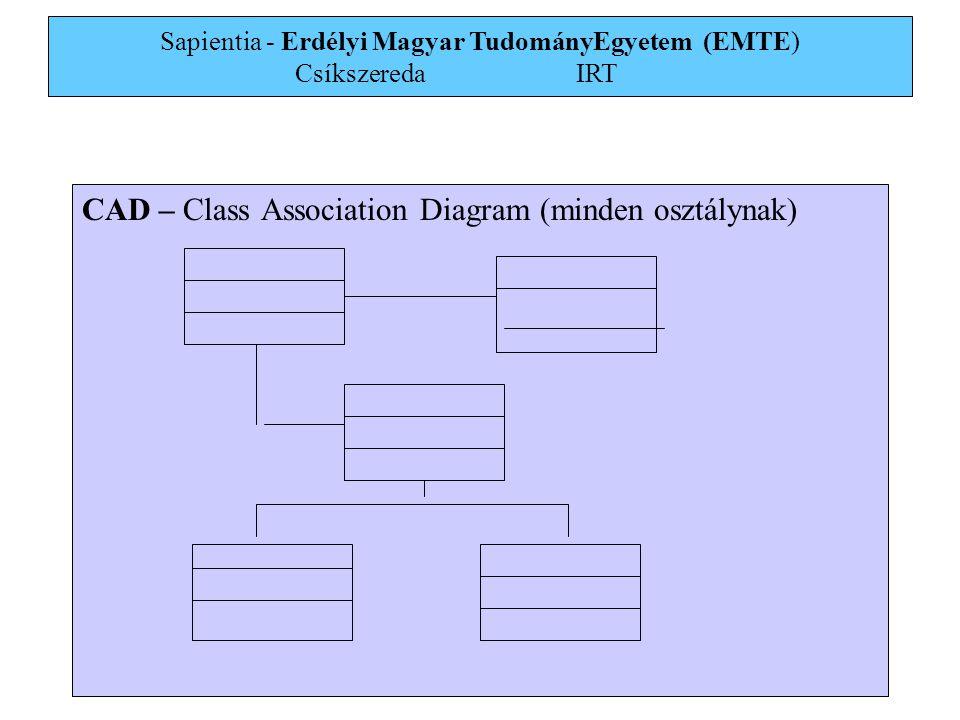 Sapientia - Erdélyi Magyar TudományEgyetem (EMTE) Csíkszereda IRT 5 CAD – Class Association Diagram (minden osztálynak)