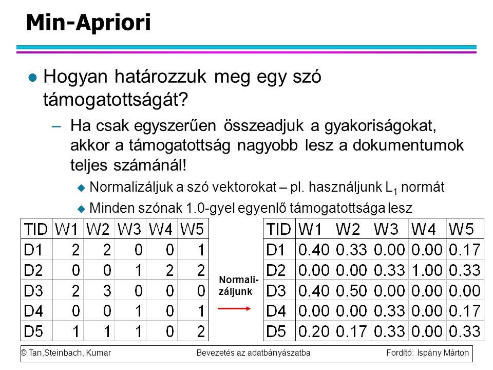 © Tan,Steinbach, Kumar Bevezetés az adatbányászatba Fordító: Ispány Márton Min-Apriori l Hogyan határozzuk meg egy szó támogatottságát.
