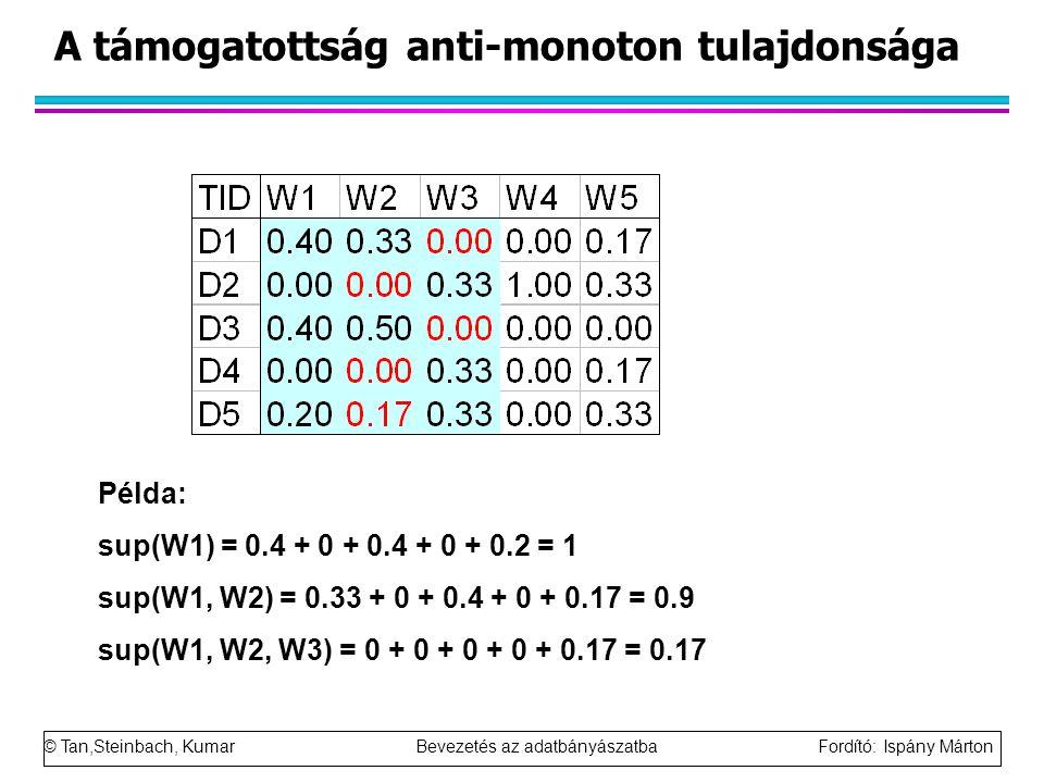© Tan,Steinbach, Kumar Bevezetés az adatbányászatba Fordító: Ispány Márton A támogatottság anti-monoton tulajdonsága Példa: sup(W1) = 0.4 + 0 + 0.4 + 0 + 0.2 = 1 sup(W1, W2) = 0.33 + 0 + 0.4 + 0 + 0.17 = 0.9 sup(W1, W2, W3) = 0 + 0 + 0 + 0 + 0.17 = 0.17