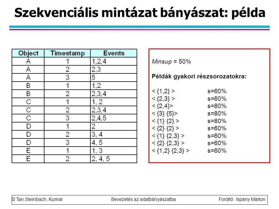 © Tan,Steinbach, Kumar Bevezetés az adatbányászatba Fordító: Ispány Márton Szekvenciális mintázat bányászat: példa Minsup = 50% Példák gyakori részsorozatokra: s=60% s=80% s=60%