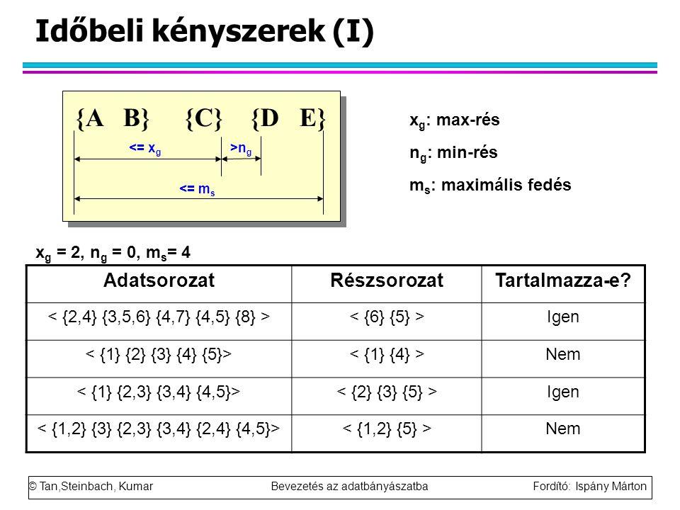 © Tan,Steinbach, Kumar Bevezetés az adatbányászatba Fordító: Ispány Márton Időbeli kényszerek (I) {A B} {C} {D E} <= m s <= x g >n g x g : max-rés n g : min-rés m s : maximális fedés AdatsorozatRészsorozatTartalmazza-e.