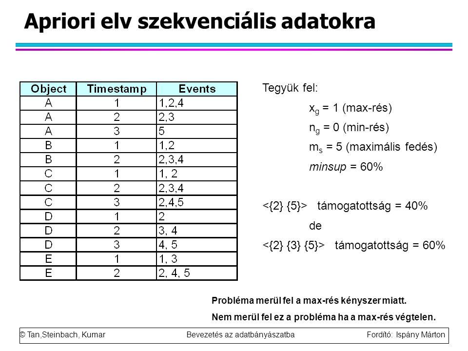 © Tan,Steinbach, Kumar Bevezetés az adatbányászatba Fordító: Ispány Márton Apriori elv szekvenciális adatokra Tegyük fel: x g = 1 (max-rés) n g = 0 (min-rés) m s = 5 (maximális fedés) minsup = 60% támogatottság = 40% de támogatottság = 60% Probléma merül fel a max-rés kényszer miatt.
