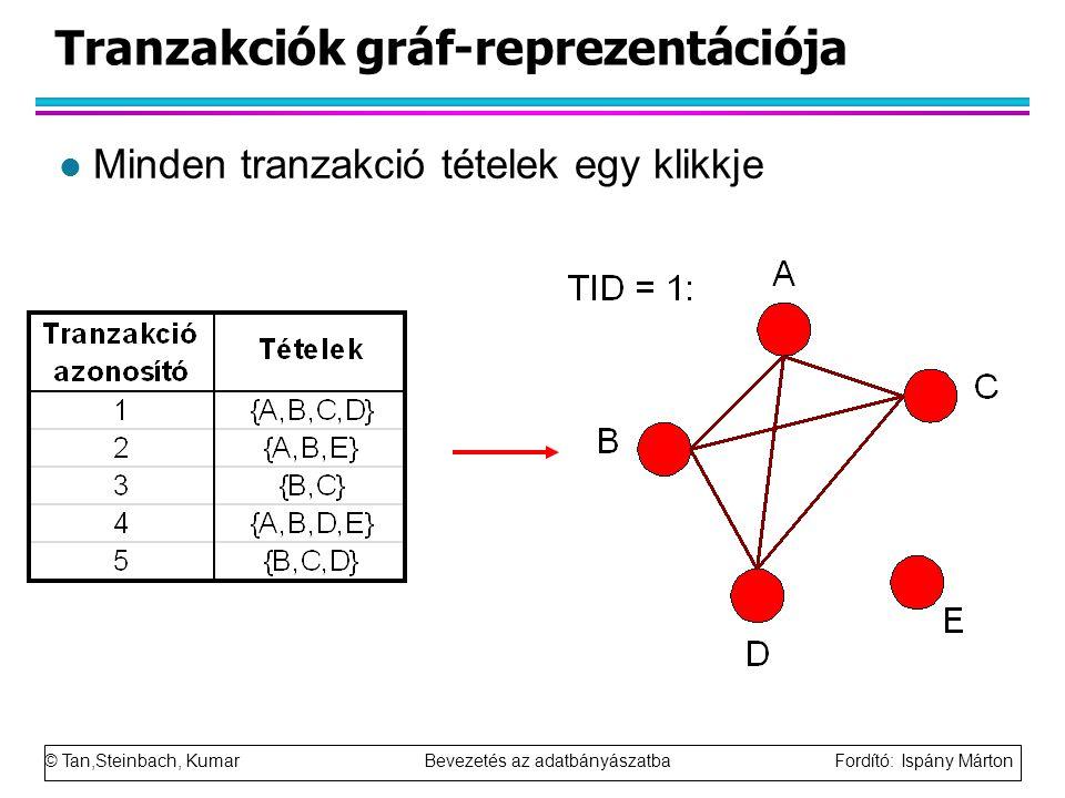 © Tan,Steinbach, Kumar Bevezetés az adatbányászatba Fordító: Ispány Márton Tranzakciók gráf-reprezentációja l Minden tranzakció tételek egy klikkje