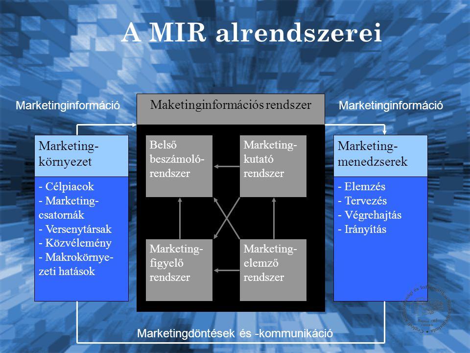 Marketing- környezet - Célpiacok - Marketing- csatornák - Versenytársak - Közvélemény - Makrokörnye- zeti hatások Maketinginformációs rendszer Belső b
