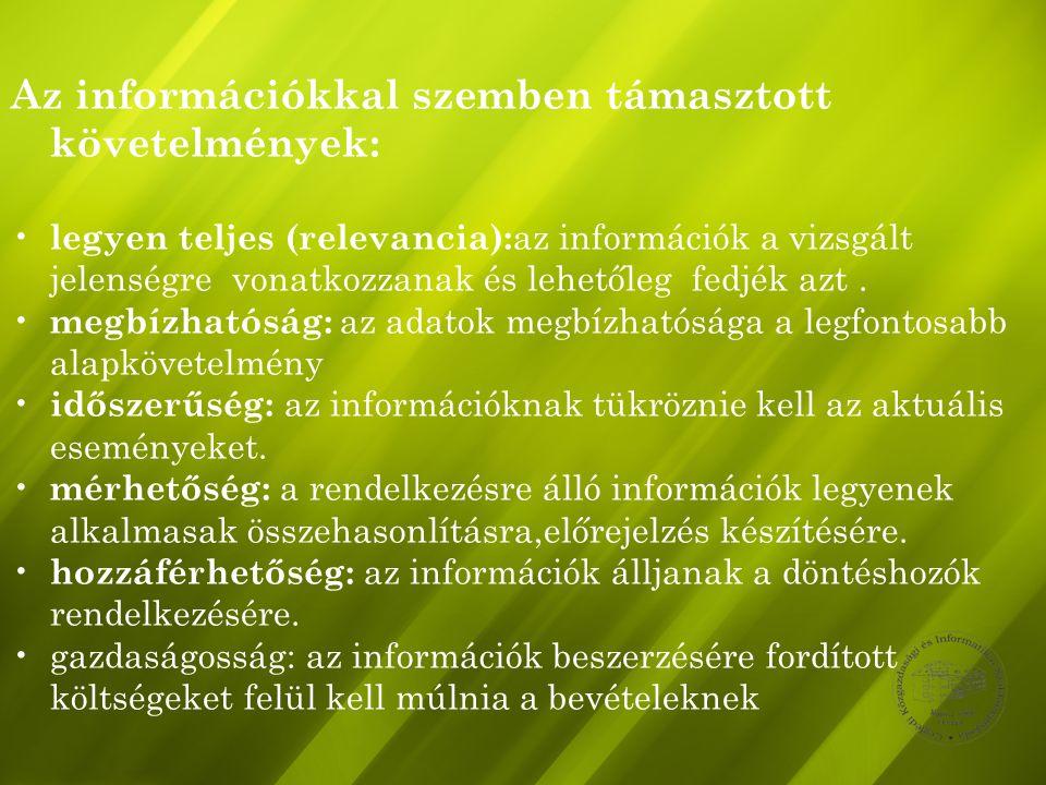 Az információkkal szemben támasztott követelmények: legyen teljes (relevancia): az információk a vizsgált jelenségre vonatkozzanak és lehetőleg fedjék