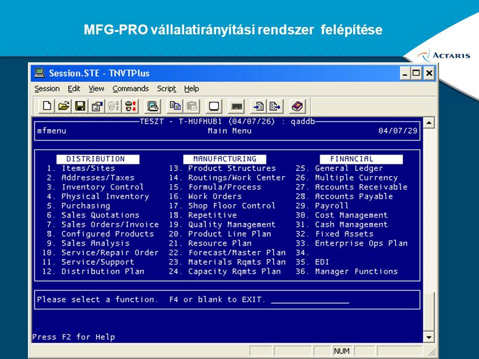 2 MFG-PRO vállalatirányítási rendszerről MFG-Pro vállalatirányítási rendszer alkalmazhatósága, célcsoportja -Kis- Közép és nagy termelő vállalatok irá