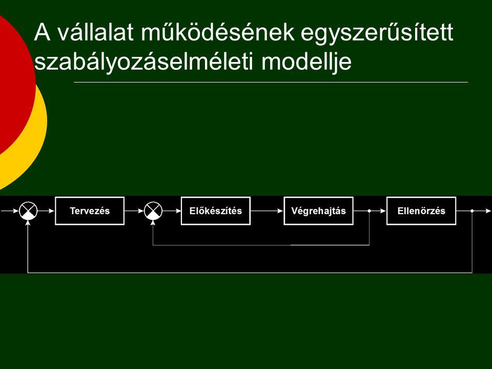 A feladatok megoldásának szakaszai  Tervezés  Előkészítés  Végrehajtás  Ellenőrzés  A szakaszok rögzített feladatra értelmezhetők, különböző fela