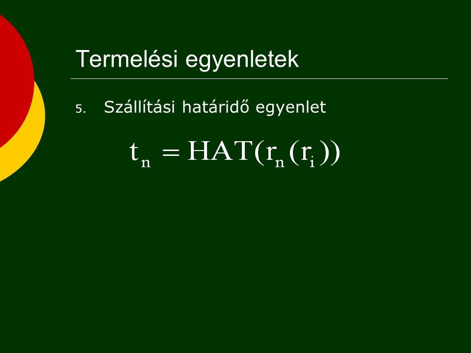 Termelési egyenletek 4. Gyártás-átfutási idő egyenlet
