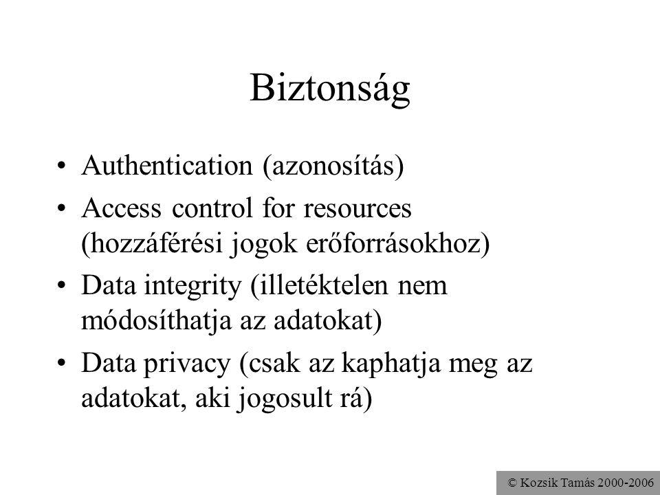 © Kozsik Tamás 2000-2006 Biztonság Authentication (azonosítás) Access control for resources (hozzáférési jogok erőforrásokhoz) Data integrity (illetéktelen nem módosíthatja az adatokat) Data privacy (csak az kaphatja meg az adatokat, aki jogosult rá)