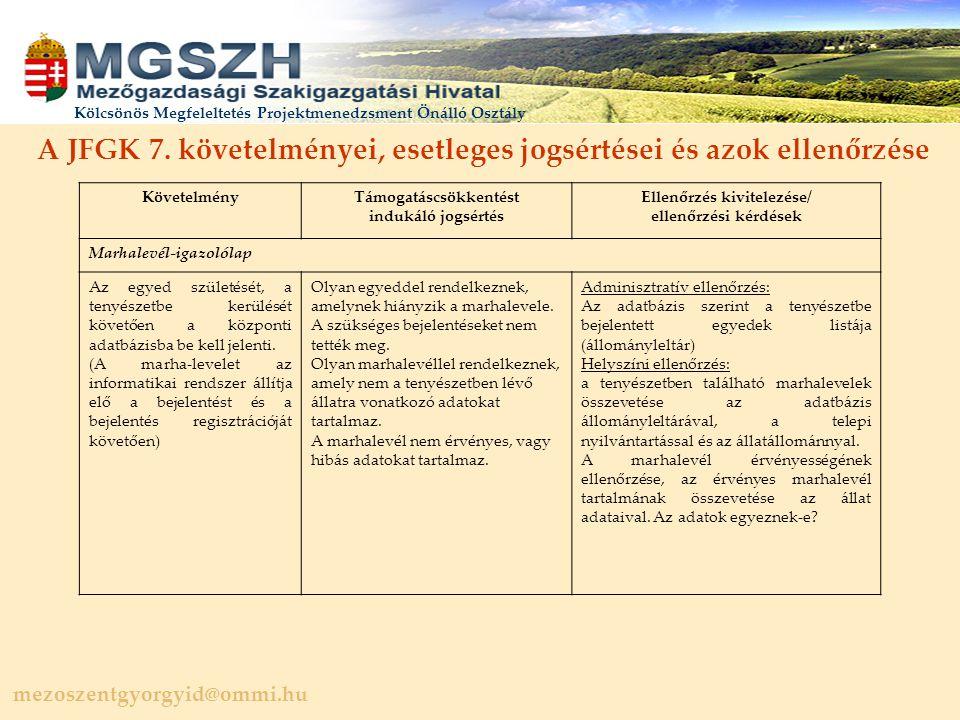 mezoszentgyorgyid@ommi.hu Kölcsönös Megfeleltetés Projektmenedzsment Önálló Osztály A JFGK 7.