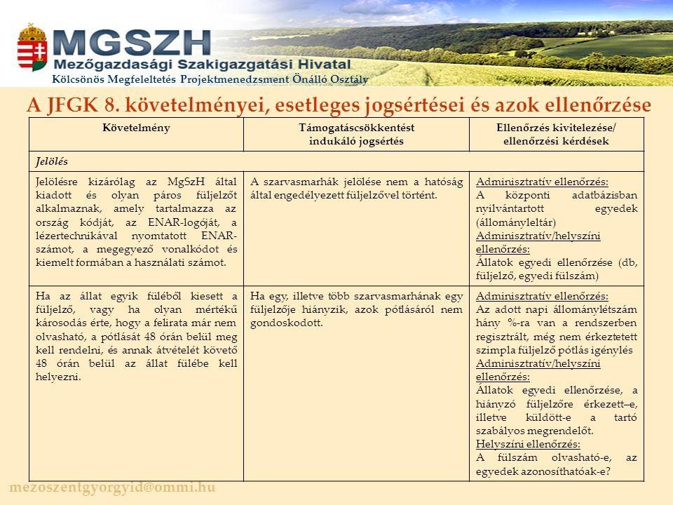 mezoszentgyorgyid@ommi.hu Kölcsönös Megfeleltetés Projektmenedzsment Önálló Osztály A JFGK 8.