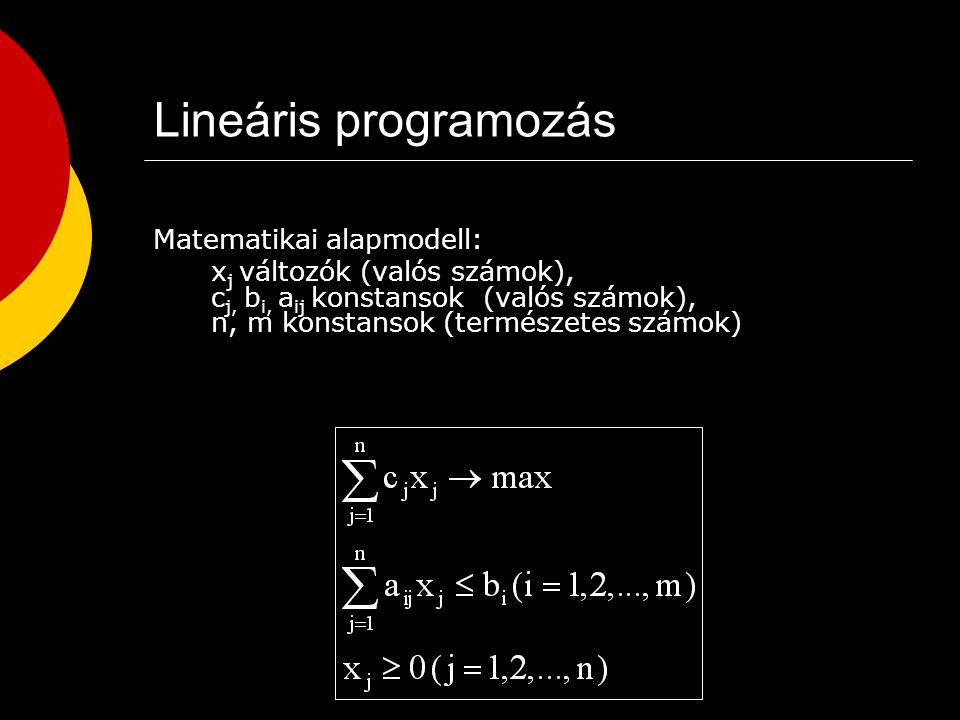 Lineáris programozás Alkalmazási példák: 1. Egy gyár bizonyos időszakra szóló termelési feladatának meghatározása  gyártott mennyiségek meghatározása