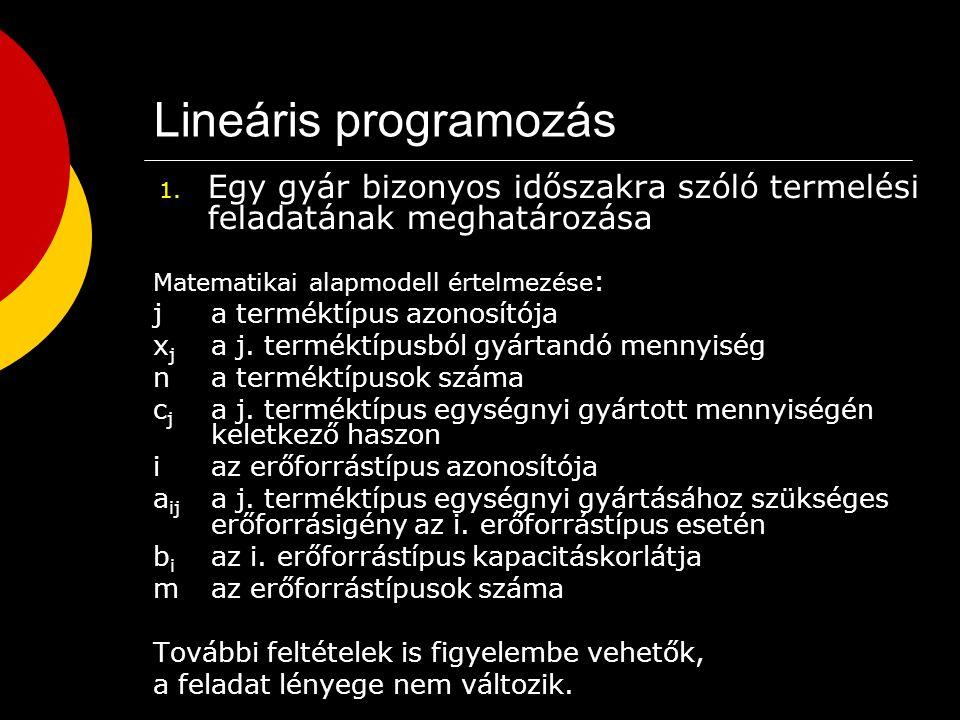 Lineáris programozás Matematikai alapmodell: x j változók (valós számok), c j, b i, a ij konstansok (valós számok), n, m konstansok (természetes számok)