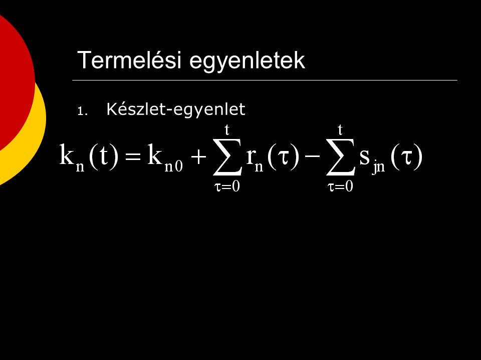 Diszkrét programozás (folyt.) Továbbfejlesztett modell: x j változók c j, a ij, b i, n, m konstansok x, c, b vektorok A mátrix B n n-elemű bináris vektorok halmaza