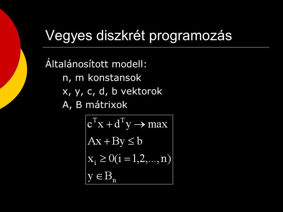Diszkrét programozás (folyt.) Továbbfejlesztett modell: x j változók c j, a ij, b i, n, m konstansok x, c, b vektorok A mátrix B n n-elemű bináris vek