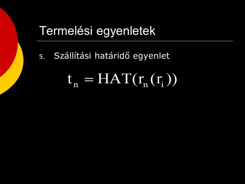Termelési egyenletek 5. Szállítási határidő egyenlet