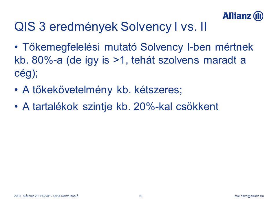 malicsko@allianz.hu2008. Március 20. PSZAF – QIS4 Konzultáció10 QIS 3 eredmények Solvency I vs. II Tőkemegfelelési mutató Solvency I-ben mértnek kb. 8