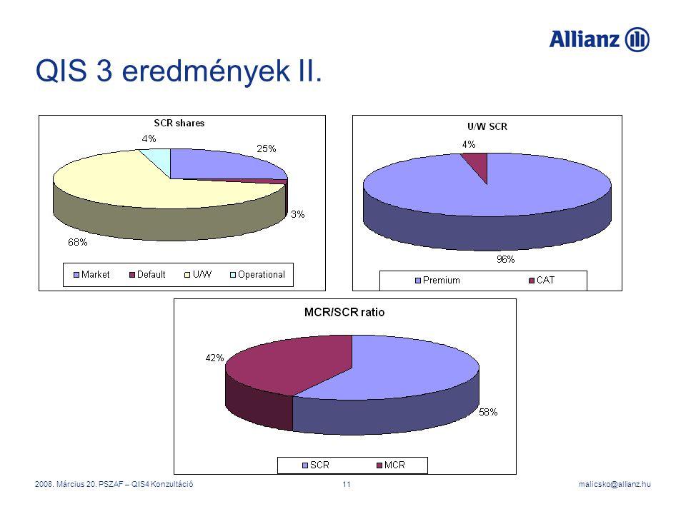malicsko@allianz.hu2008. Március 20. PSZAF – QIS4 Konzultáció11 QIS 3 eredmények II.