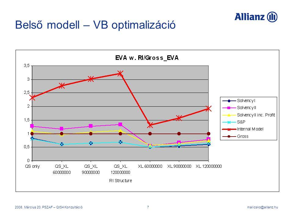 malicsko@allianz.hu2008. Március 20. PSZAF – QIS4 Konzultáció7 Belső modell – VB optimalizáció