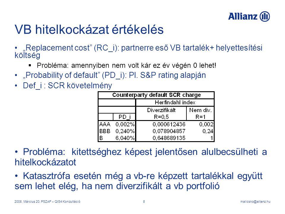 """malicsko@allianz.hu2008. Március 20. PSZAF – QIS4 Konzultáció8 VB hitelkockázat értékelés """"Replacement cost"""" (RC_i): partnerre eső VB tartalék+ helyet"""