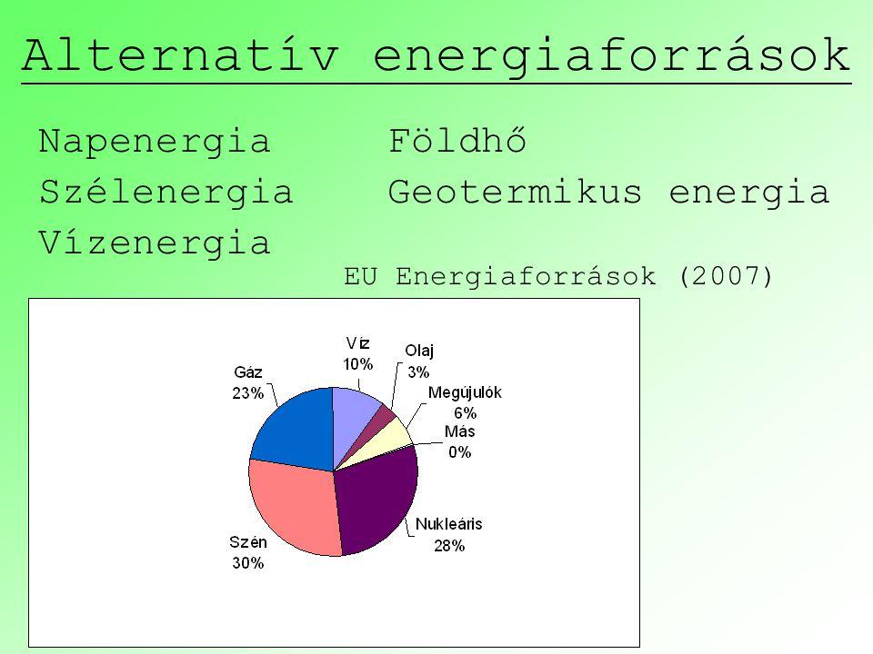 Alternatív energiaforrások NapenergiaFöldhő SzélenergiaGeotermikus energia Vízenergia EU Energiaforrások (2007)