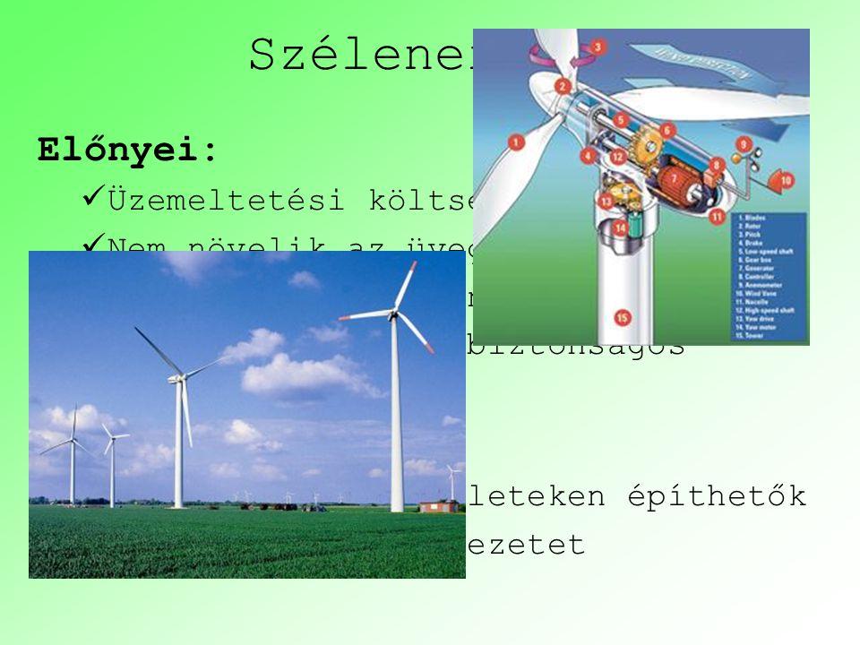 Napenergia Előnyei: Nem kerül pénzbe Energiatermelés a helyszínen Nincs CO2 kibocsátás Hátrányai:  Felhős időben kevésbé hatékony  Felhasználhatósága korlátozott