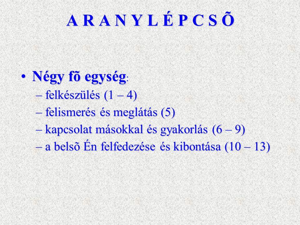 A R A N Y L É P C S Õ Négy fõ egység :Négy fõ egység : –felkészülés (1 – 4) –felismerés és meglátás (5) –kapcsolat másokkal és gyakorlás (6 – 9) –a be