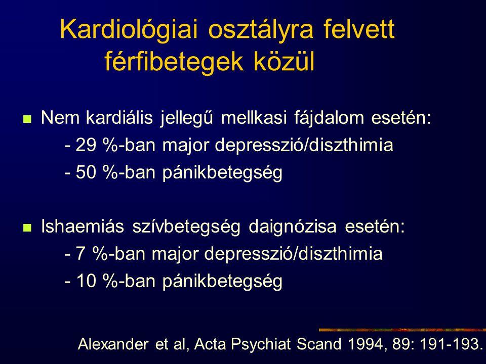 Kardiológiai osztályra felvett férfibetegek közül Nem kardiális jellegű mellkasi fájdalom esetén: - 29 %-ban major depresszió/diszthimia - 50 %-ban pá