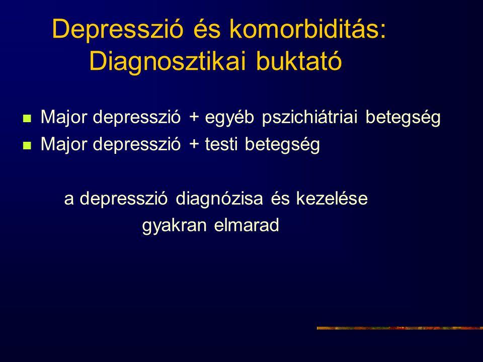 Depresszió és komorbiditás: Diagnosztikai buktató Major depresszió + egyéb pszichiátriai betegség Major depresszió + testi betegség a depresszió diagn