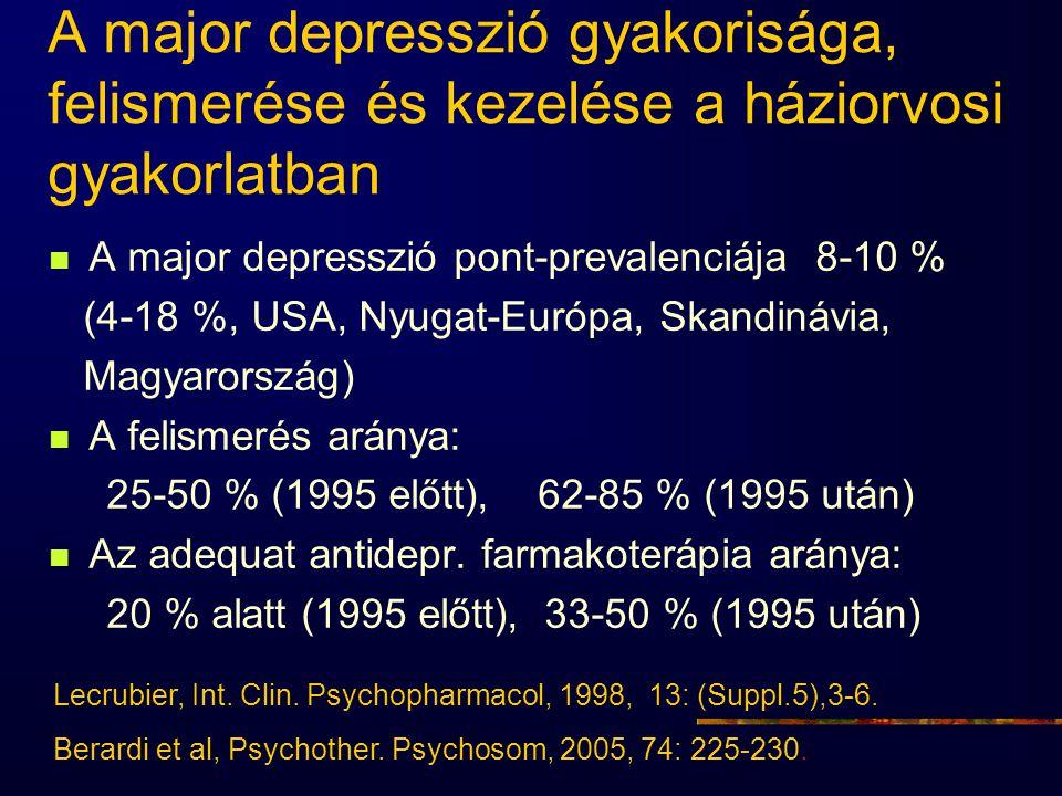 A major depresszió gyakorisága, felismerése és kezelése a háziorvosi gyakorlatban A major depresszió pont-prevalenciája 8-10 % (4-18 %, USA, Nyugat-Eu