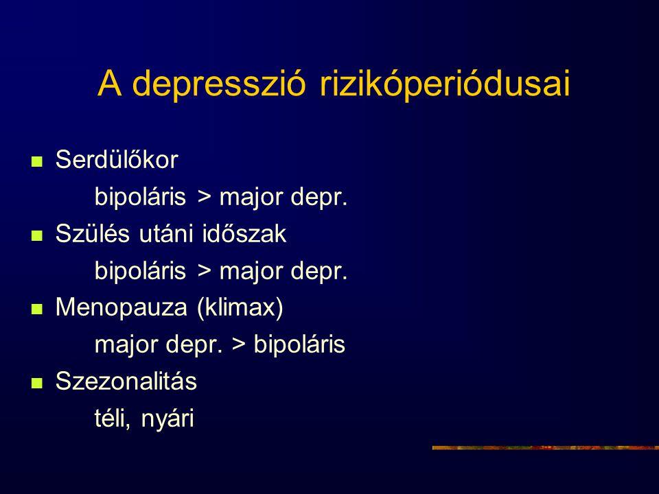 A depresszió rizikóperiódusai Serdülőkor bipoláris > major depr. Szülés utáni időszak bipoláris > major depr. Menopauza (klimax) major depr. > bipolár