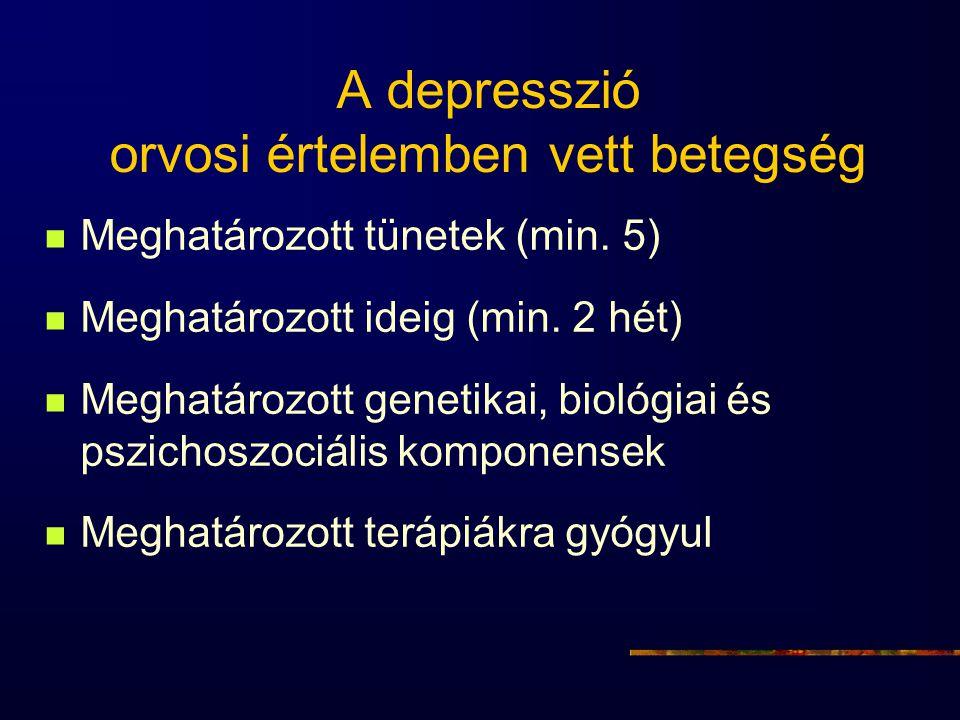 A depresszió kezelésének gazdasági vonatkozásai A depresszió kezelésének x költségei (kórházi ellátás, gyógyszer, munkabér, stb.) A nem kezelt depressziók 15-20x okozta társadalmi kár (ön- gyilkosság, rokkantosítás, másodlagos alk./drog bet., stb.)