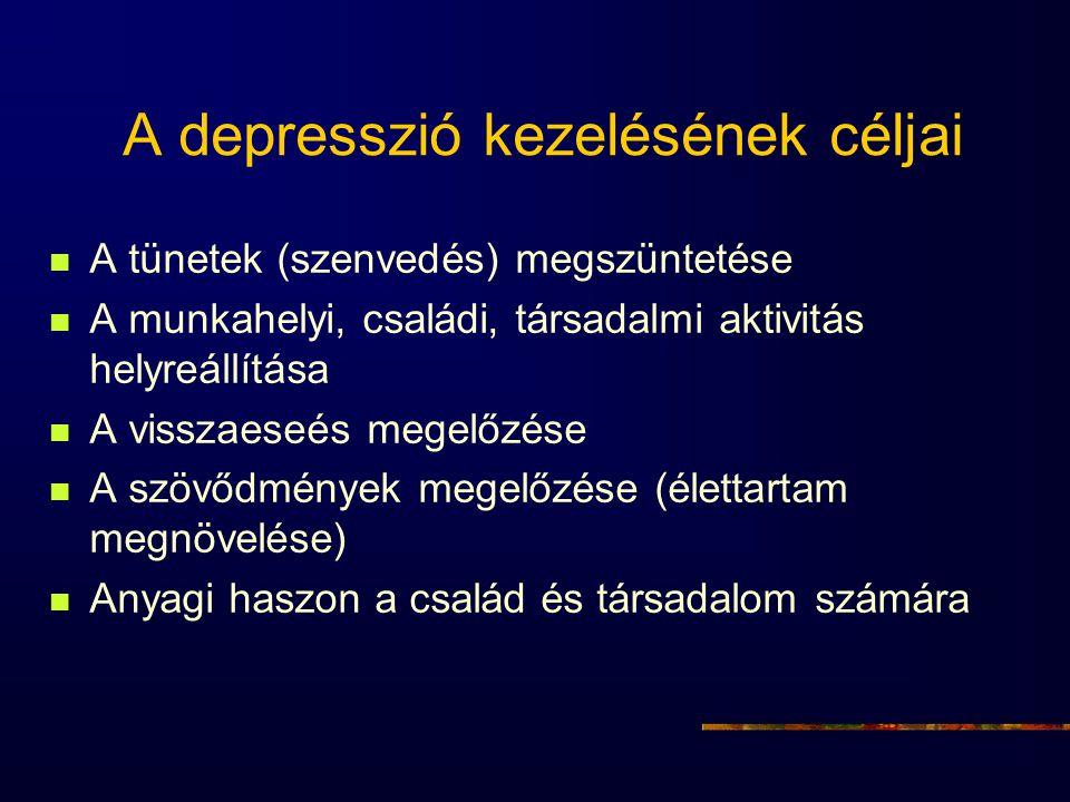 A depresszió kezelésének céljai A tünetek (szenvedés) megszüntetése A munkahelyi, családi, társadalmi aktivitás helyreállítása A visszaeseés megelőzés