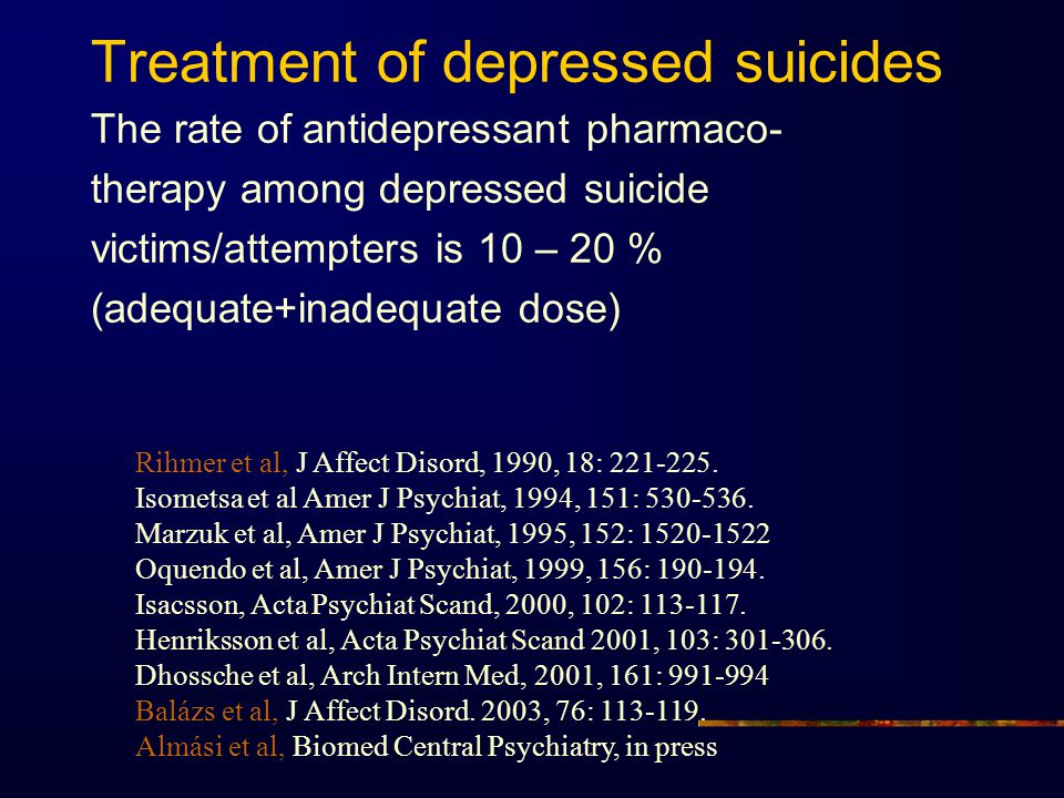 Treatment of depressed suicides The rate of antidepressant pharmaco- therapy among depressed suicide victims/attempters is 10 – 20 % (adequate+inadequ