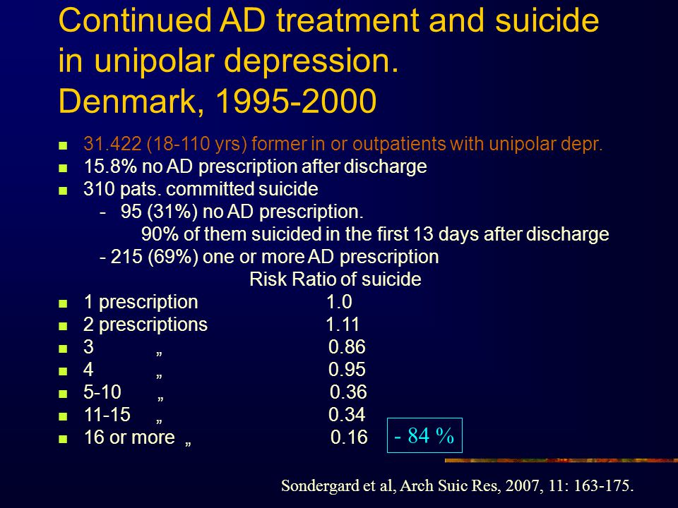 Continued AD treatment and suicide in unipolar depression. Denmark, 1995-2000 31.422 (18-110 yrs) former in or outpatients with unipolar depr. 15.8% n