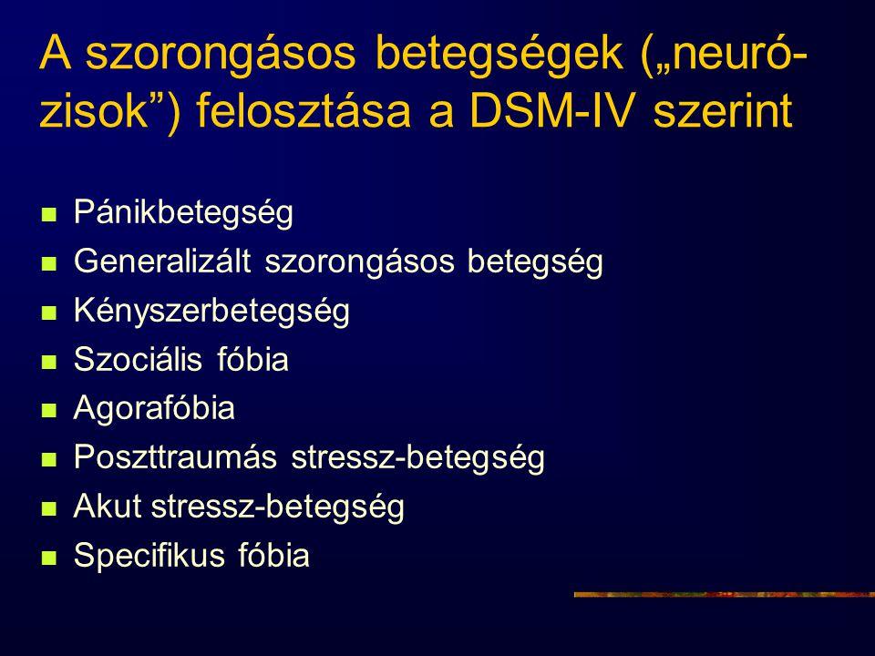 """A szorongásos betegségek (""""neuró- zisok"""") felosztása a DSM-IV szerint Pánikbetegség Generalizált szorongásos betegség Kényszerbetegség Szociális fóbia"""
