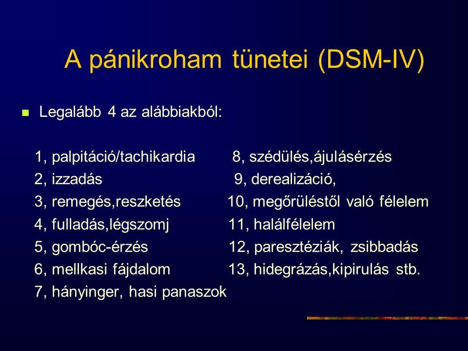 A pánikroham tünetei (DSM-IV) Legalább 4 az alábbiakból: 1, palpitáció/tachikardia 8, szédülés,ájulásérzés 2, izzadás 9, derealizáció, 3, remegés,resz