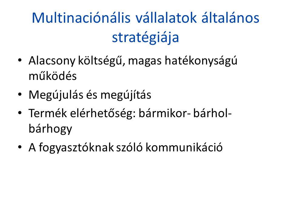 Multinaciónális vállalatok általános stratégiája Alacsony költségű, magas hatékonyságú működés Megújulás és megújítás Termék elérhetőség: bármikor- bá