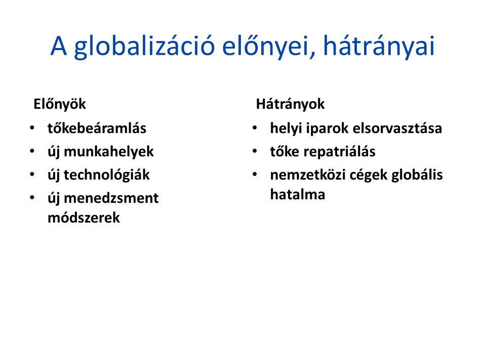 A globalizáció előnyei, hátrányai Előnyök tőkebeáramlás új munkahelyek új technológiák új menedzsment módszerek Hátrányok helyi iparok elsorvasztása t