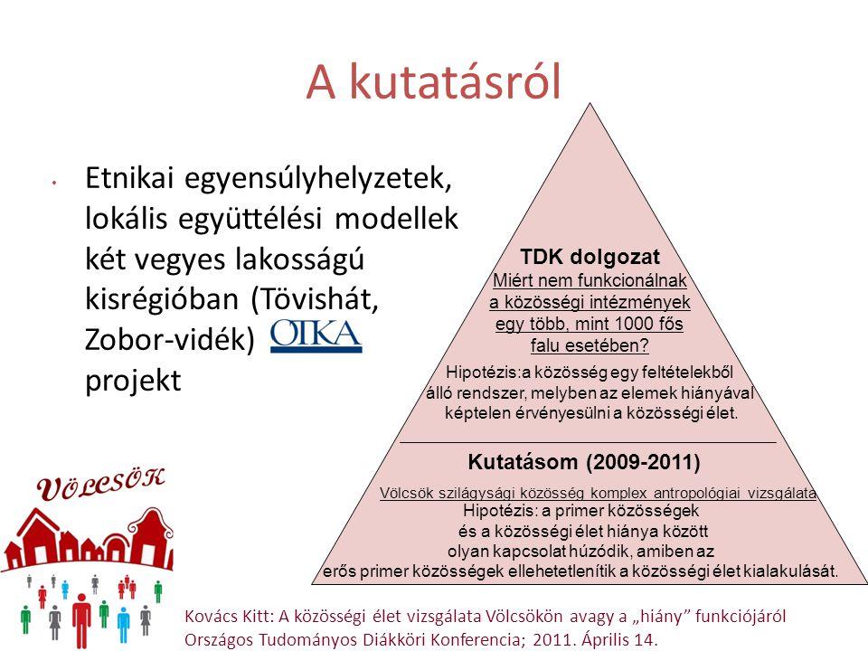 """Kovács Kitt: A közösségi élet vizsgálata Völcsökön avagy a """"hiány funkciójáról Országos Tudományos Diákköri Konferencia; 2011."""