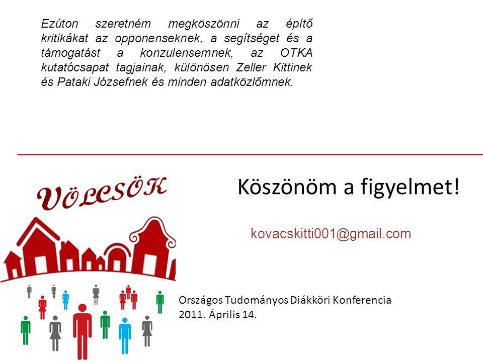 Köszönöm a figyelmet! kovacskitti001@gmail.com Országos Tudományos Diákköri Konferencia 2011. Április 14. Ezúton szeretném megköszönni az építő kritik