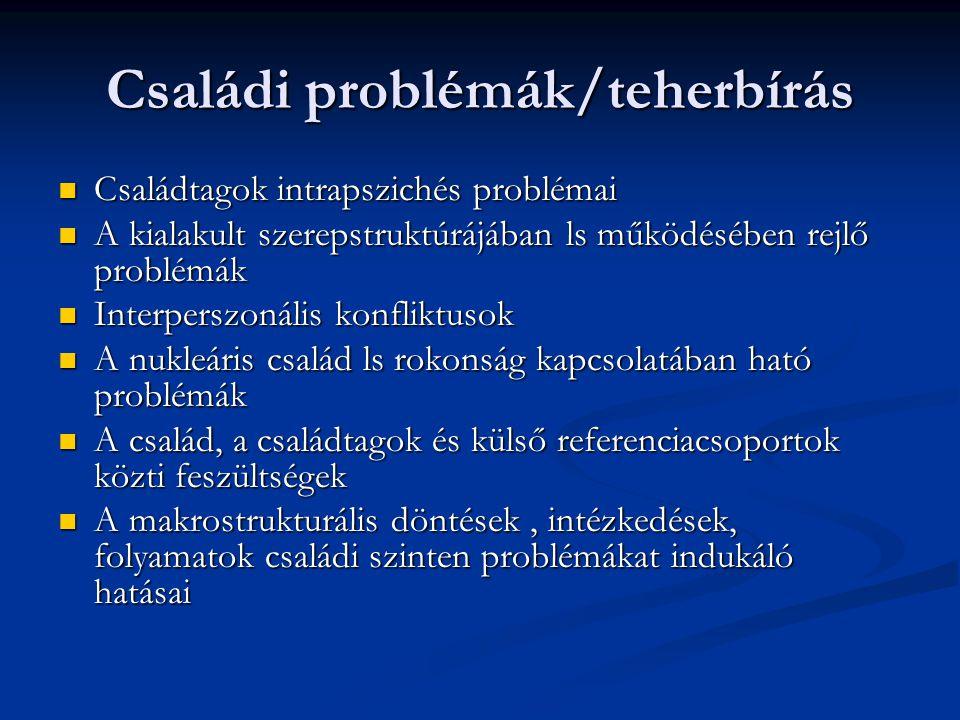Családi problémák/teherbírás Családtagok intrapszichés problémai Családtagok intrapszichés problémai A kialakult szerepstruktúrájában ls működésében r
