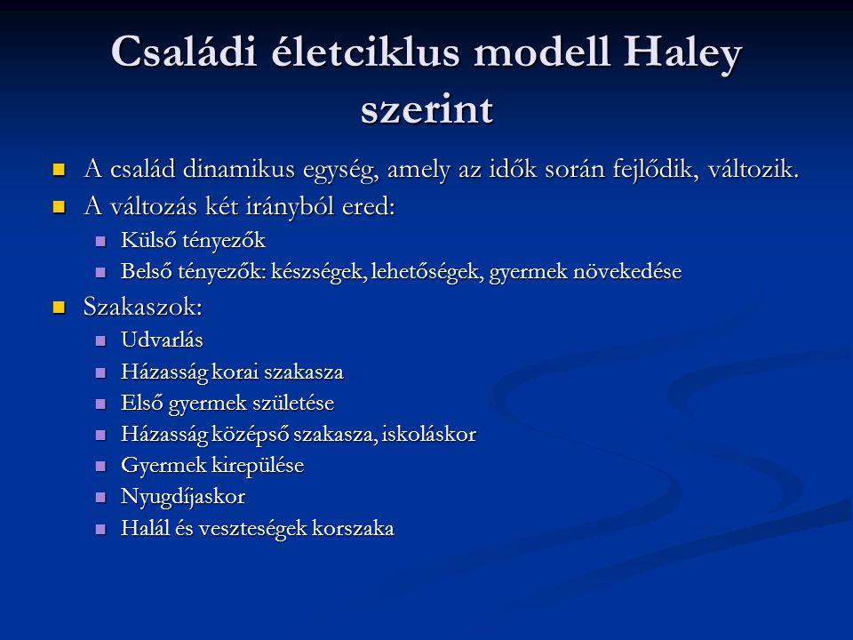 Családi életciklus modell Haley szerint A család dinamikus egység, amely az idők során fejlődik, változik. A család dinamikus egység, amely az idők so